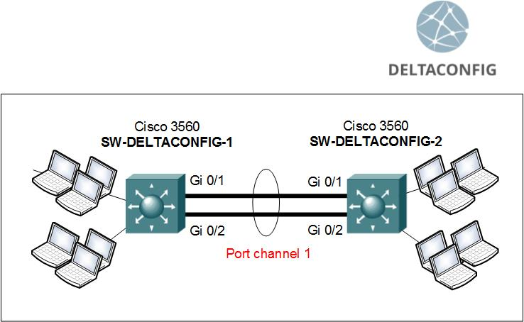 cisco-switch-etherchannel